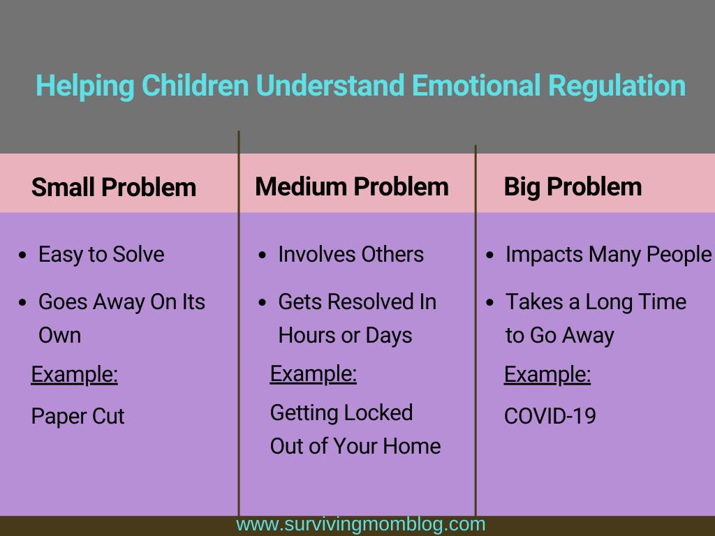 helping children understand emotional regulation