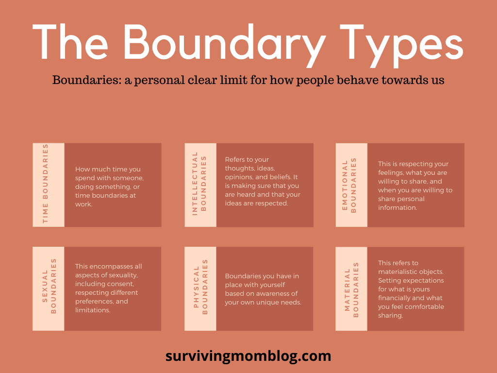 healthy boundaries for your mental health