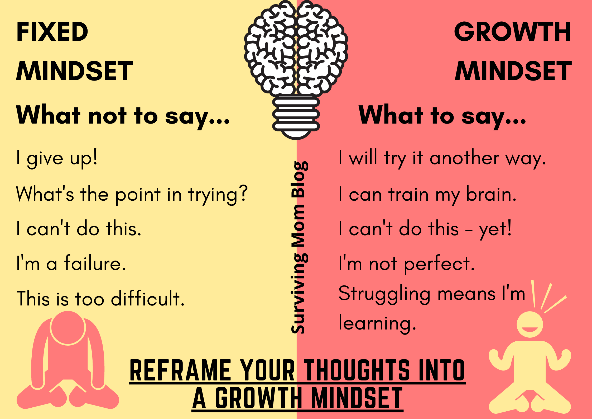 reframe your thoughts into a growth mindset