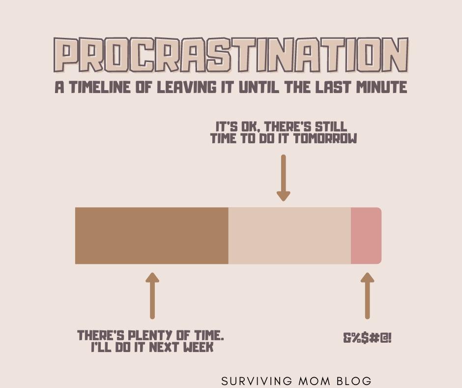 overcoming perfectionism and procrastination