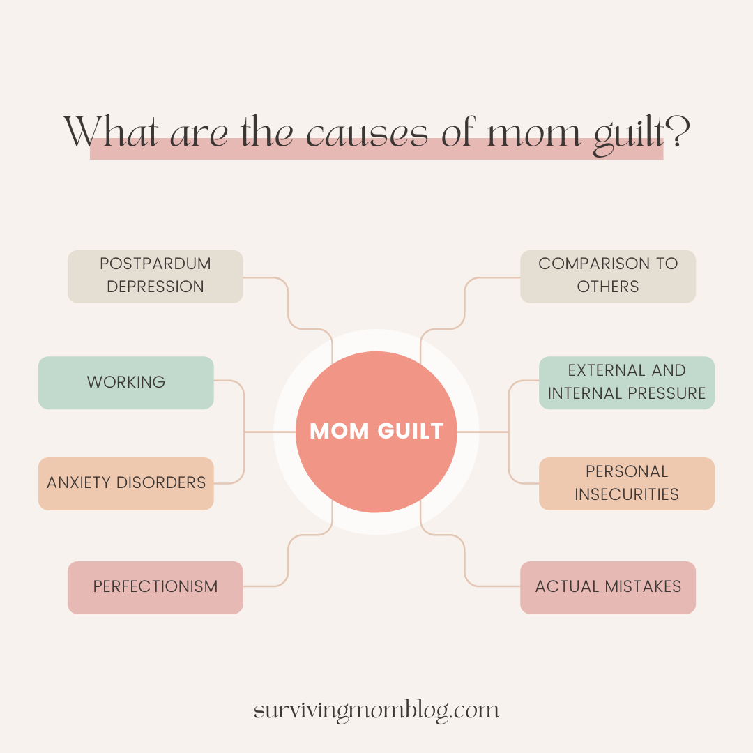 causes of mom guilt